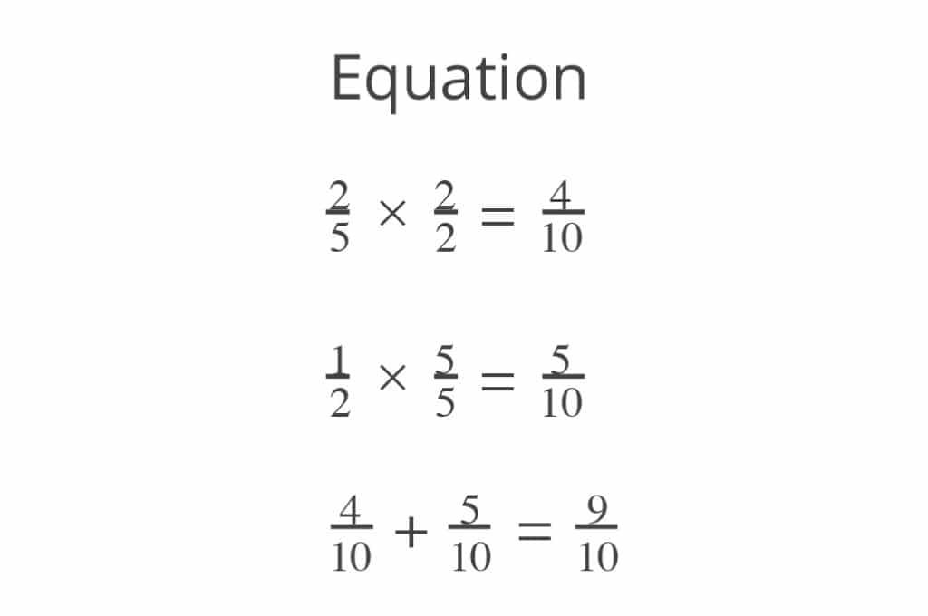 Steps for Solving an Equation