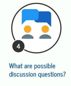 "Graphic asking ""What are possible discussion questions?"""