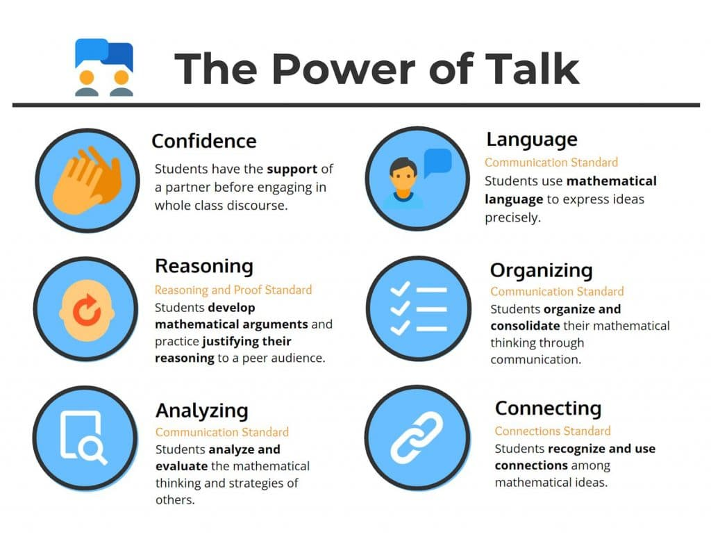 The Power of Talk Model