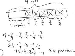 Generic Tape Diagram