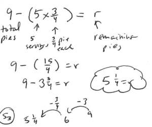 Example of a labeled equation.