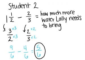 An illustration showing how much water Lally needs to bring using fractions