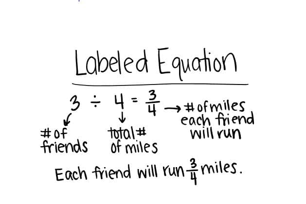Labeled Equation Example